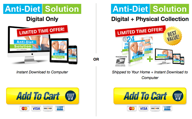 Anti-Diet Solution Pricing Options